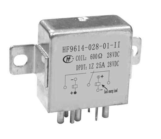 HF9614